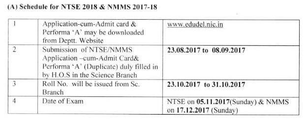 Delhi NTSE 2018 – National Talent Search Examination