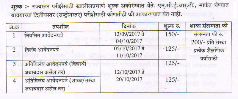 NTSE Maharasthra 2018 Application Form – National Talent
