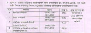 NTSE maharashtra application form